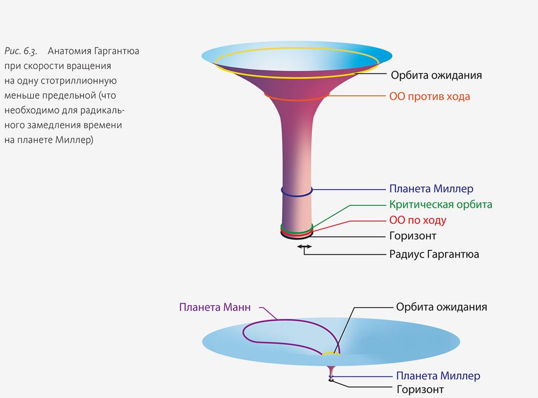 Интерстеллар книга скачать бесплатно на русском языке